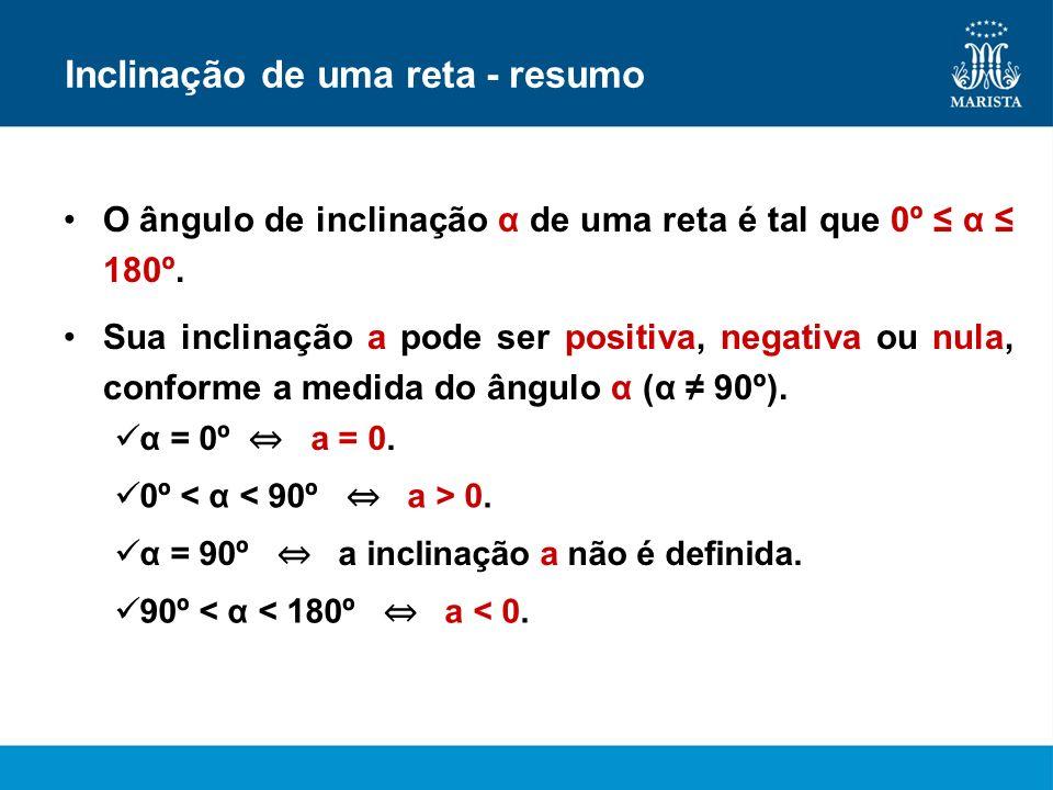 Inclinação de uma reta - resumo O ângulo de inclinação α de uma reta é tal que 0º α 180º. Sua inclinação a pode ser positiva, negativa ou nula, confor