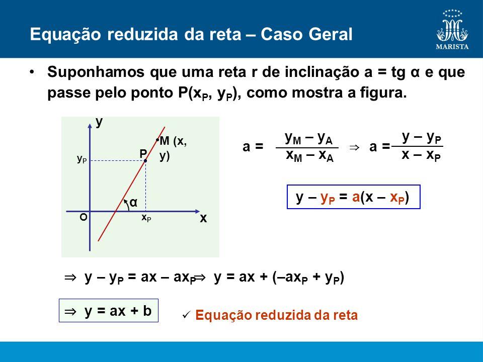 Equação reduzida da reta – Caso Geral Suponhamos que uma reta r de inclinação a = tg α e que passe pelo ponto P(x P, y P ), como mostra a figura. x y