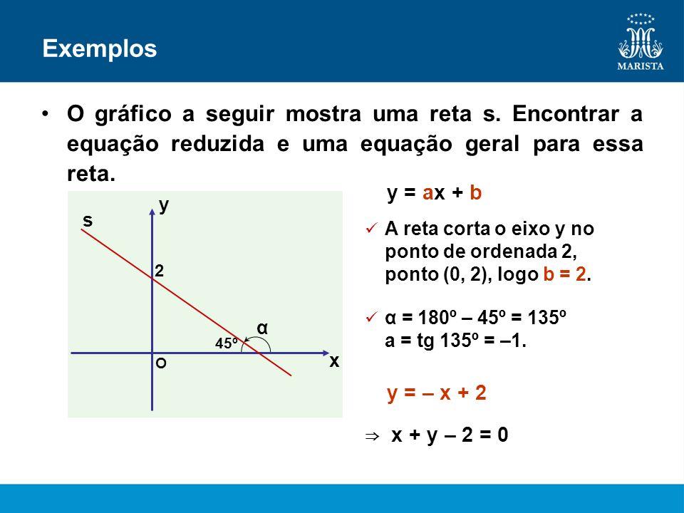 Exemplos O gráfico a seguir mostra uma reta s. Encontrar a equação reduzida e uma equação geral para essa reta. x y O s 45º 2 y = ax + b A reta corta