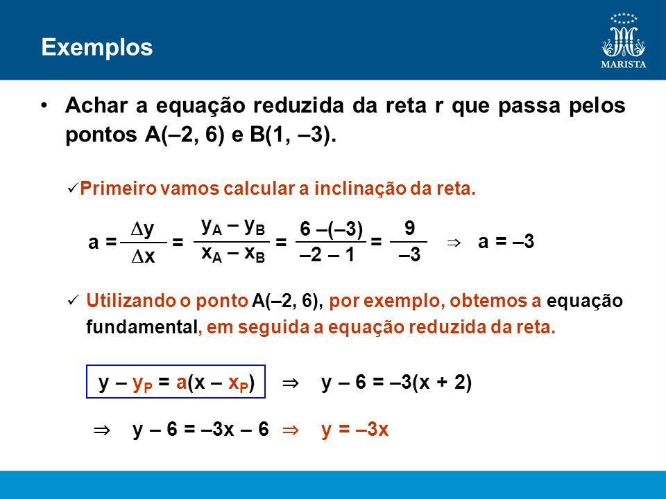 Exemplos Achar a equação reduzida da reta r que passa pelos pontos A(–2, 6) e B(1, –3). x A – x B y A – y B –2 – 1 6 –(–3) a = x y == Primeiro vamos c