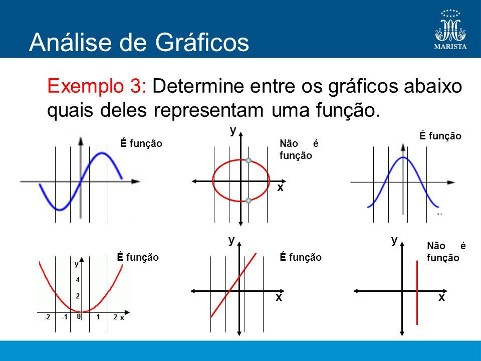 Análise de Gráficos Exemplo 3: Determine entre os gráficos abaixo quais deles representam uma função. y x y x y x Não é função É função Não é função