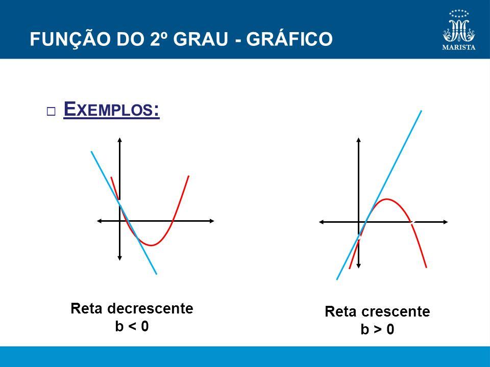 FUNÇÃO DO 2º GRAU - GRÁFICO ponto c Reta decrescente b < 0 Reta crescente b > 0 E XEMPLOS :
