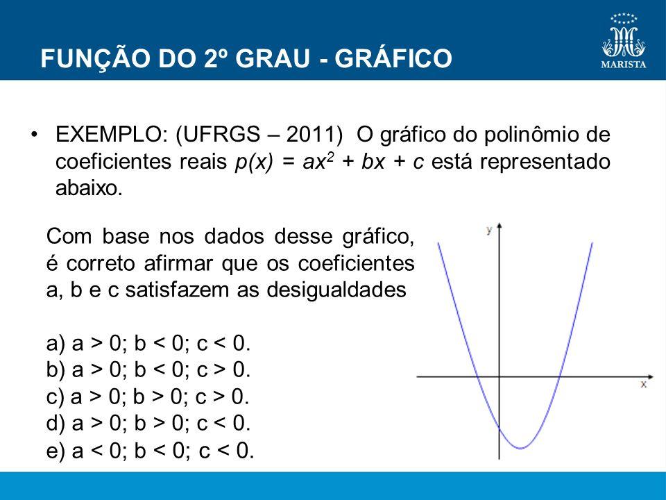 EXEMPLO: (UFRGS – 2011) O gráfico do polinômio de coeficientes reais p(x) = ax 2 + bx + c está representado abaixo. FUNÇÃO DO 2º GRAU - GRÁFICO Com ba