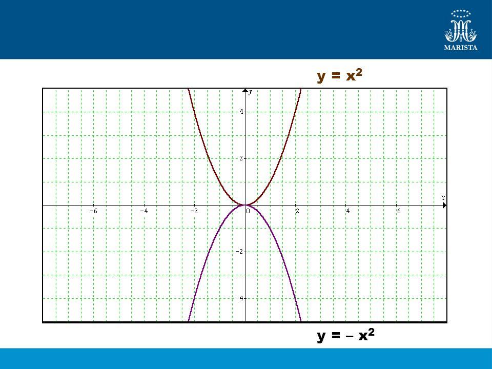y = x 2 y = – x 2