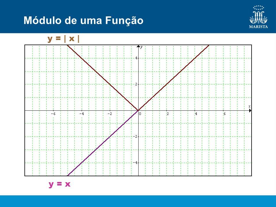 y = x y = | x | Módulo de uma Função