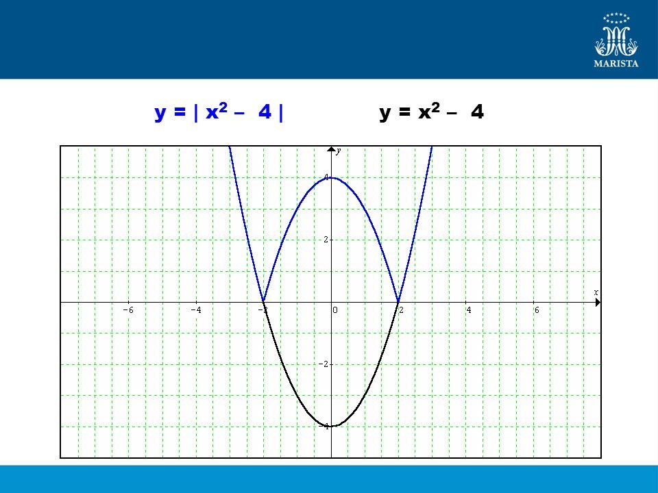 y = x 2 – 4y = | x 2 – 4 |
