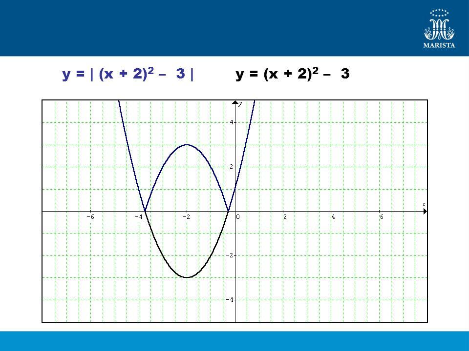y = (x + 2) 2 – 3y = | (x + 2) 2 – 3 |