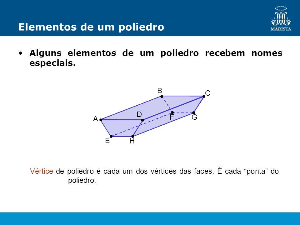 Elementos de um poliedro A B C D E F G H Alguns elementos de um poliedro recebem nomes especiais. Vértice de poliedro é cada um dos vértices das faces