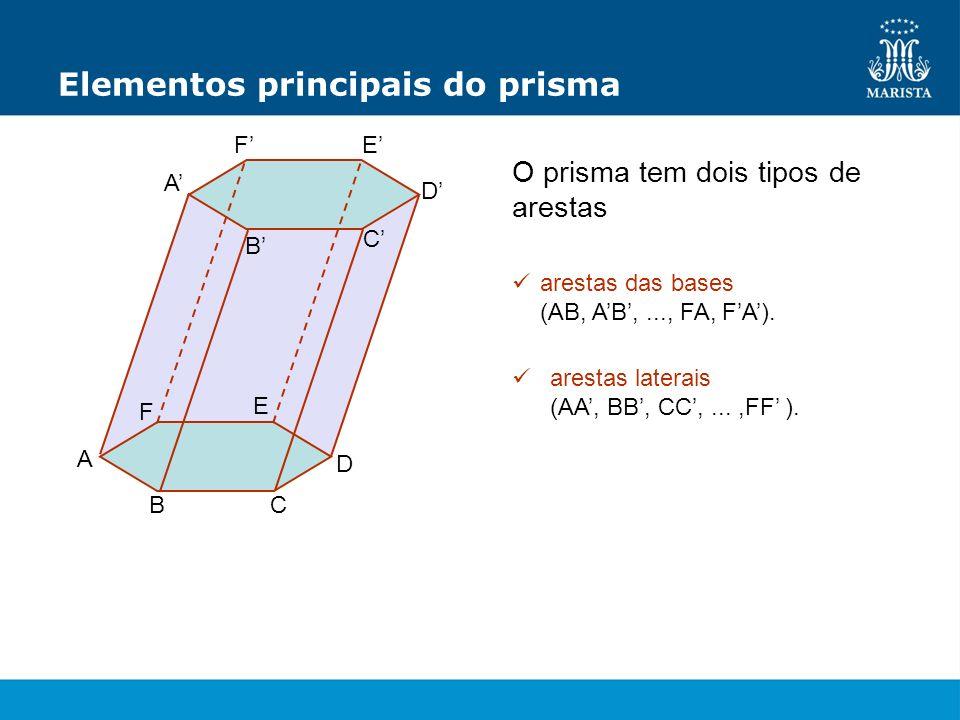 O prisma tem dois tipos de arestas A B C D E F A B C D EF arestas das bases (AB, AB,..., FA, FA). arestas laterais (AA, BB, CC,...,FF ).