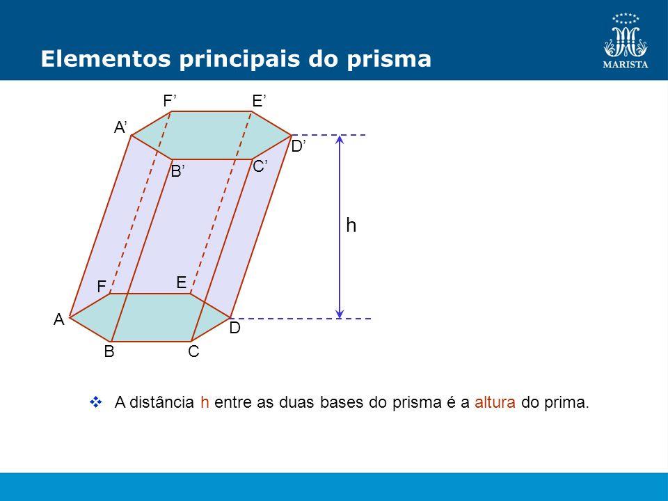 Elementos principais do prisma h A B C D E F A B C D EF A distância h entre as duas bases do prisma é a altura do prima.