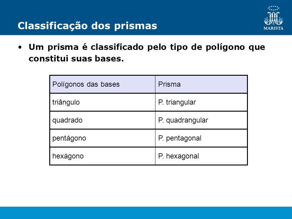 Classificação dos prismas Um prisma é classificado pelo tipo de polígono que constitui suas bases. P. hexagonalhexágono P. pentagonalpentágono P. quad