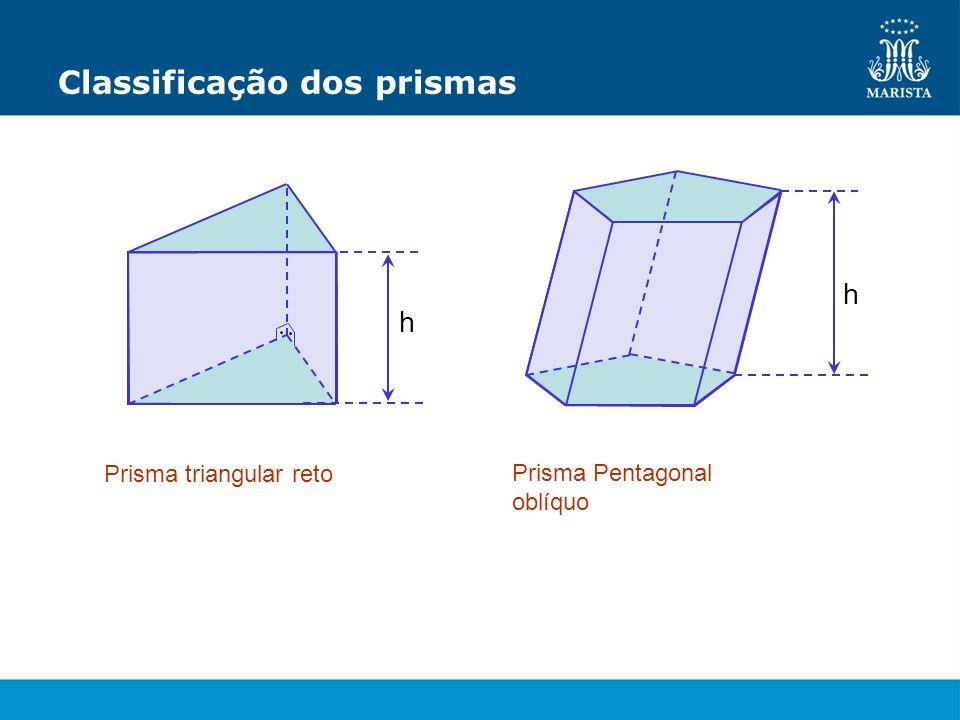 Classificação dos prismas Prisma triangular reto Prisma Pentagonal oblíquo h h