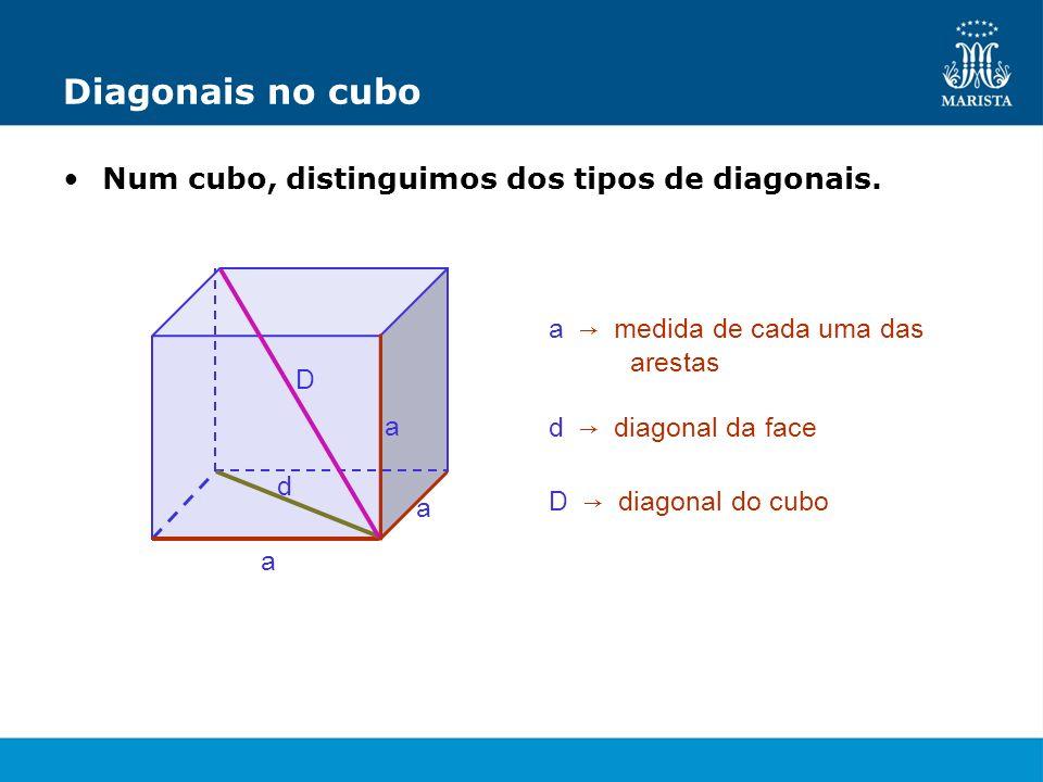 a a a Diagonais no cubo Num cubo, distinguimos dos tipos de diagonais. a medida de cada uma das arestas d D d diagonal da face D diagonal do cubo