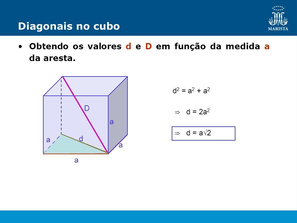 Diagonais no cubo Obtendo os valores d e D em função da medida a da aresta. a a a d D a d 2 = a 2 + a 2 d = 2a 2 d = a 2