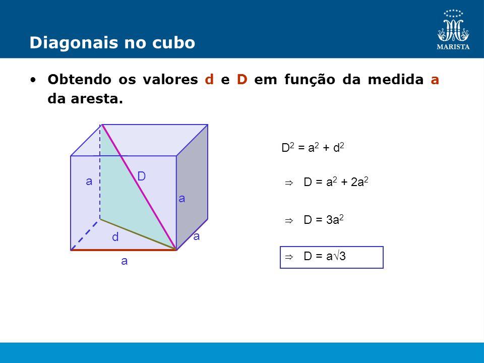 Diagonais no cubo Obtendo os valores d e D em função da medida a da aresta. a a a d D a D 2 = a 2 + d 2 D = a 2 + 2a 2 D = 3a 2 D = a 3