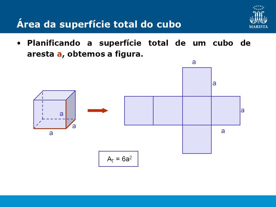 Área da superfície total do cubo Planificando a superfície total de um cubo de aresta a, obtemos a figura. a a a a a a a A T = 6a 2
