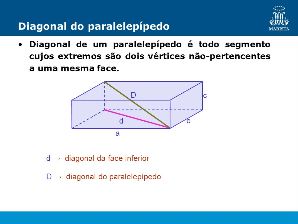 b a Diagonal do paralelepípedo Diagonal de um paralelepípedo é todo segmento cujos extremos são dois vértices não-pertencentes a uma mesma face. d dia