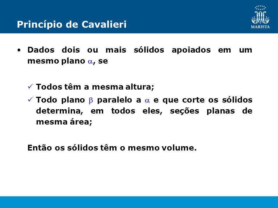 Princípio de Cavalieri Dados dois ou mais sólidos apoiados em um mesmo plano, se Todos têm a mesma altura; Todo plano paralelo a e que corte os sólido