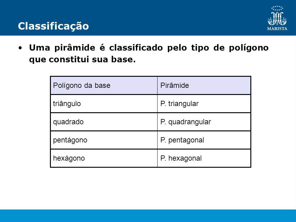 Classificação Uma pirâmide é classificado pelo tipo de polígono que constitui sua base. P. hexagonalhexágono P. pentagonalpentágono P. quadrangularqua