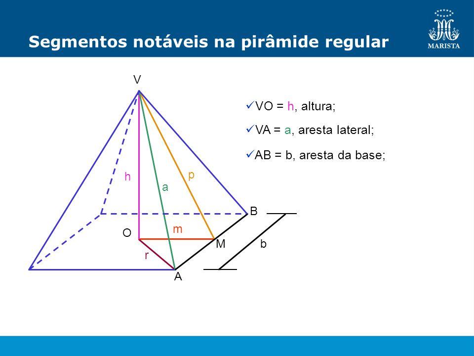 Segmentos notáveis na pirâmide regular VO = h, altura; V B A M O a h m r p b VA = a, aresta lateral; AB = b, aresta da base;