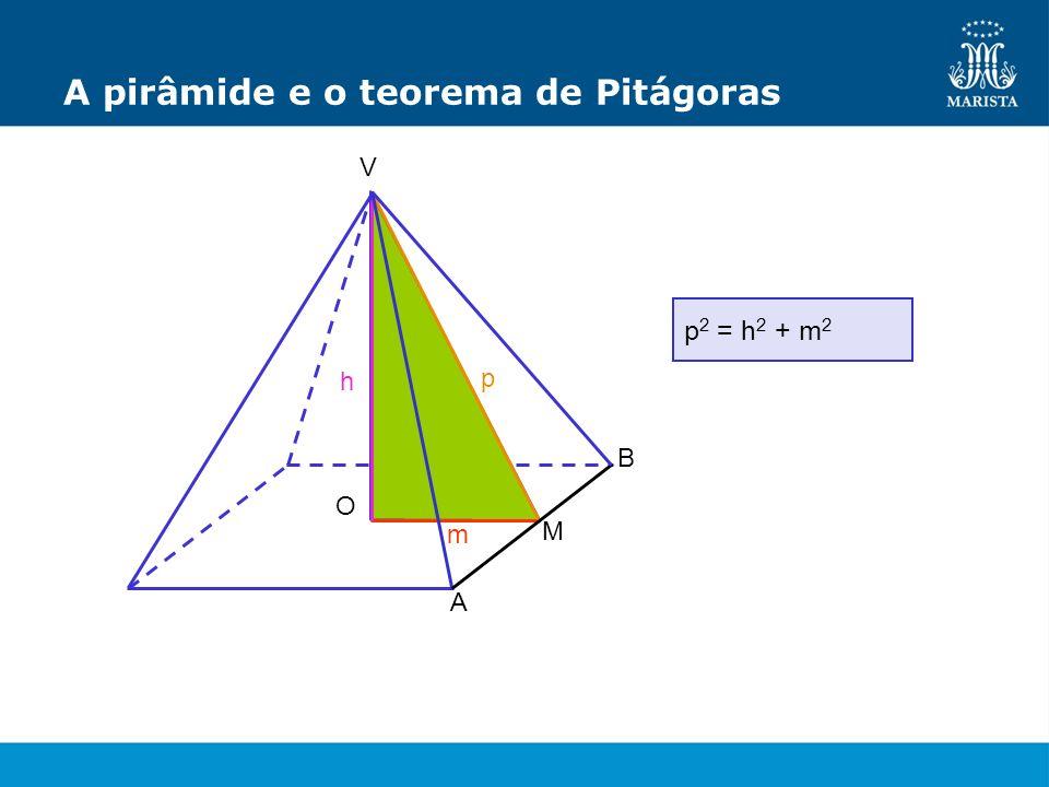 A pirâmide e o teorema de Pitágoras p 2 = h 2 + m 2 V B A M O h m p