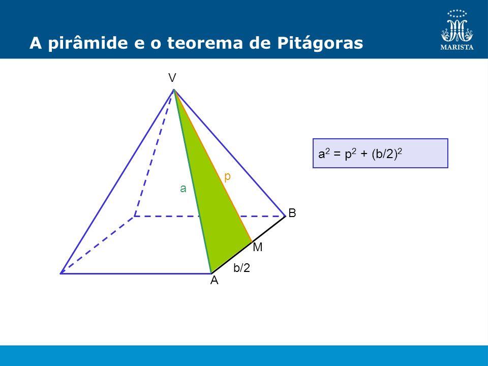 a 2 = p 2 + (b/2) 2 V B A M a p b/2