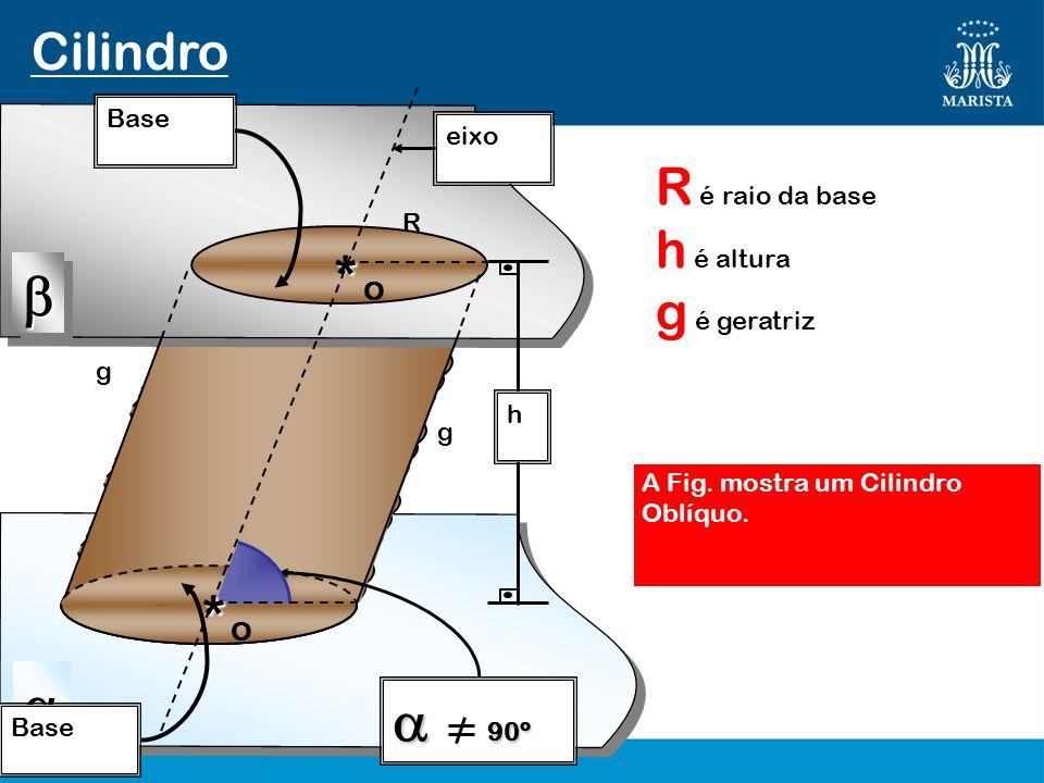 g g eixo 90º 90º Base O * O * R h A Fig. mostra um Cilindro Oblíquo. R é raio da base h é altura g é geratriz Cilindro