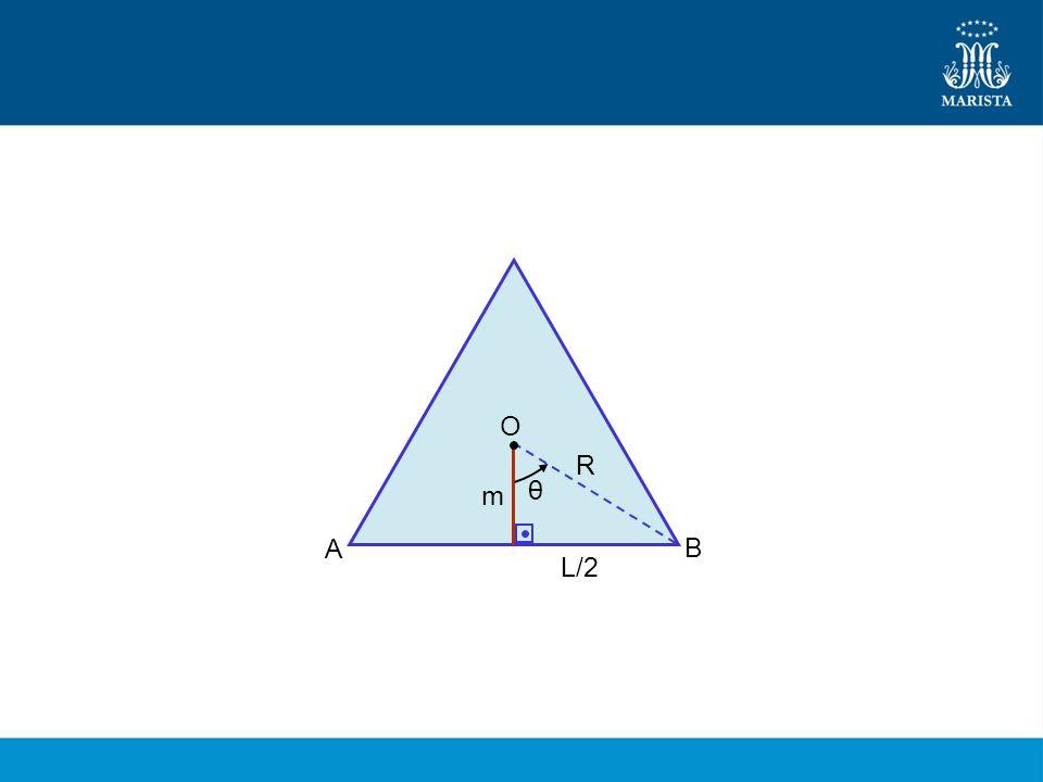 Inclinação de uma reta Convém lembrar as tangentes de alguns ângulos importante: a = tg 45º = 1 x y O 45º M