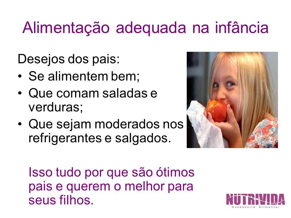 Alimentação adequada na infância Desejos dos pais: Se alimentem bem; Que comam saladas e verduras; Que sejam moderados nos refrigerantes e salgados. I
