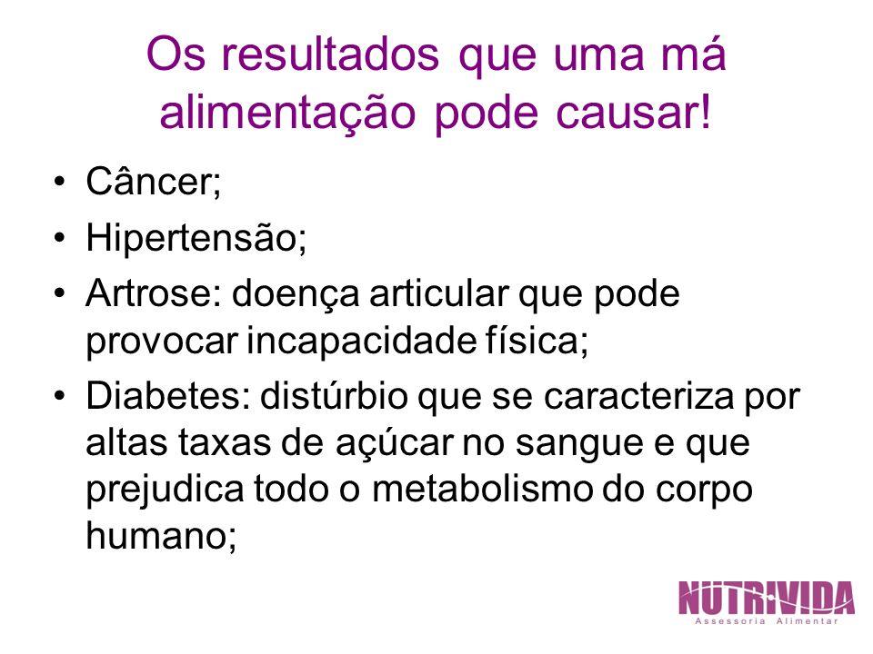 Os resultados que uma má alimentação pode causar! Câncer; Hipertensão; Artrose: doença articular que pode provocar incapacidade física; Diabetes: dist