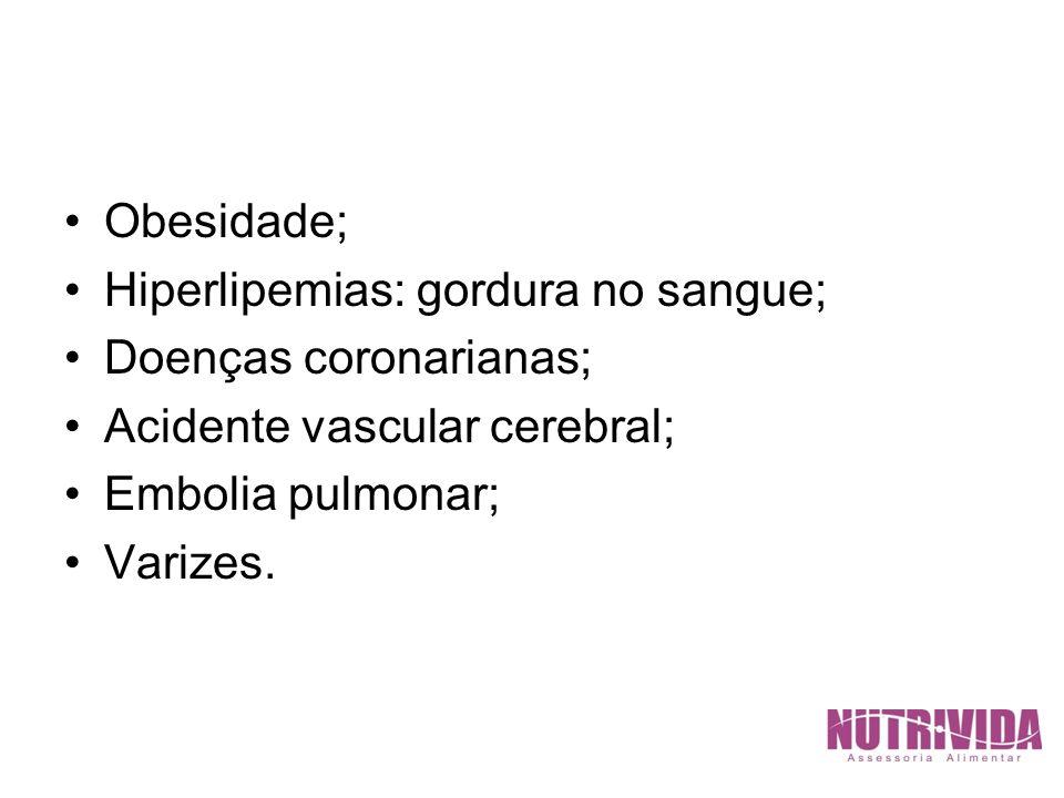 Obesidade; Hiperlipemias: gordura no sangue; Doenças coronarianas; Acidente vascular cerebral; Embolia pulmonar; Varizes.