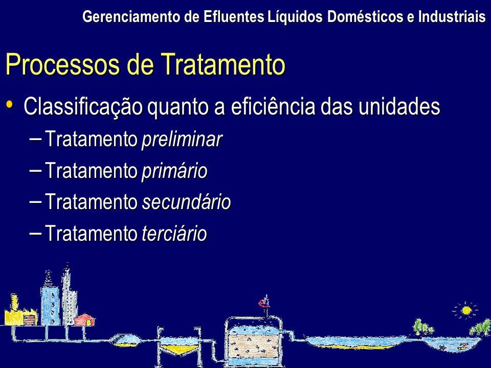 Gerenciamento de Efluentes Líquidos Domésticos e Industriais Classificação quanto a eficiência das unidades Classificação quanto a eficiência das unid