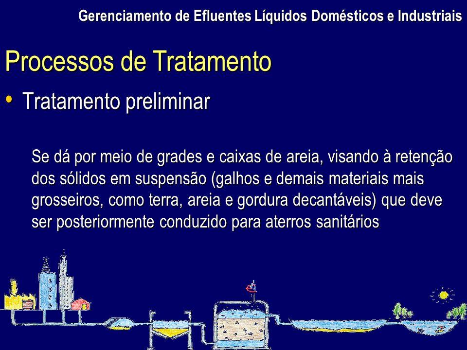 Gerenciamento de Efluentes Líquidos Domésticos e Industriais Tratamento preliminar Tratamento preliminar Se dá por meio de grades e caixas de areia, v