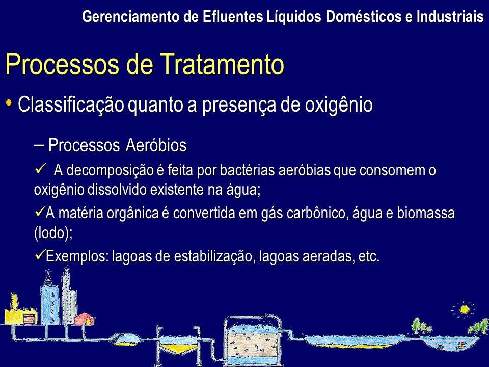 Gerenciamento de Efluentes Líquidos Domésticos e Industriais Classificação quanto a presença de oxigênio Classificação quanto a presença de oxigênio –