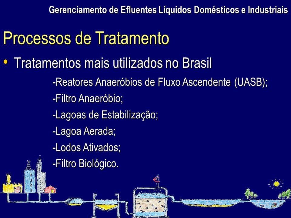 Gerenciamento de Efluentes Líquidos Domésticos e Industriais Tratamentos mais utilizados no Brasil Tratamentos mais utilizados no Brasil Processos de