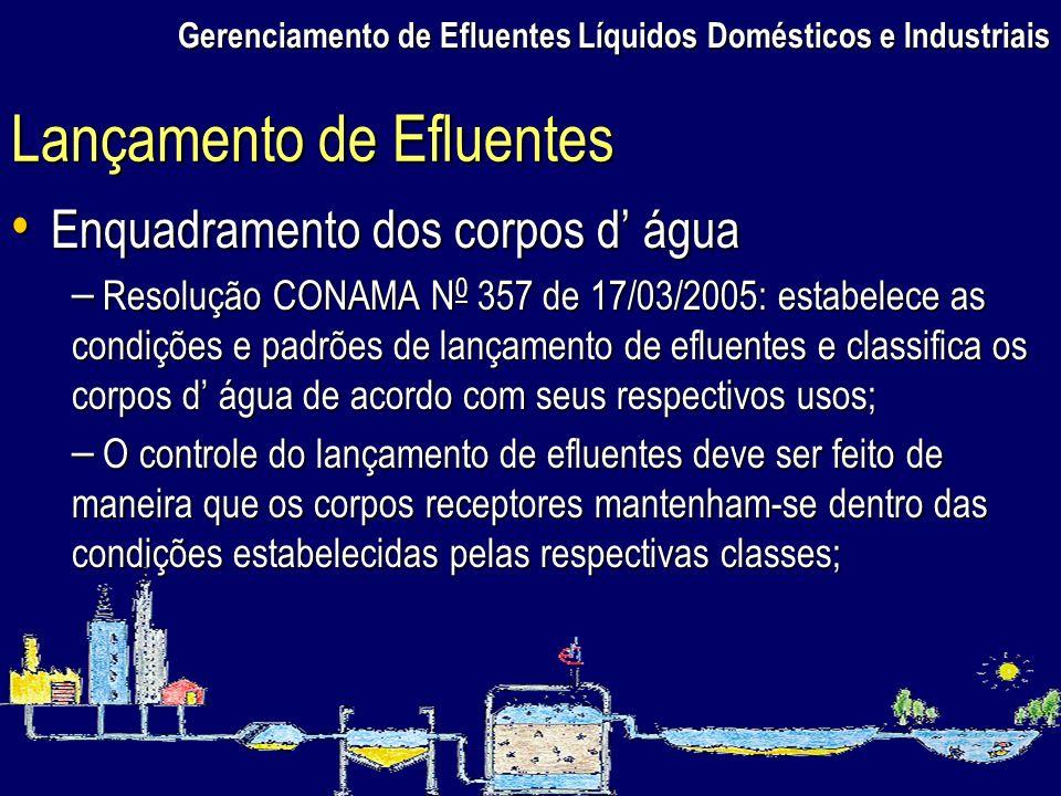 Gerenciamento de Efluentes Líquidos Domésticos e Industriais Enquadramento dos corpos d água Enquadramento dos corpos d água – Resolução CONAMA N 0 35