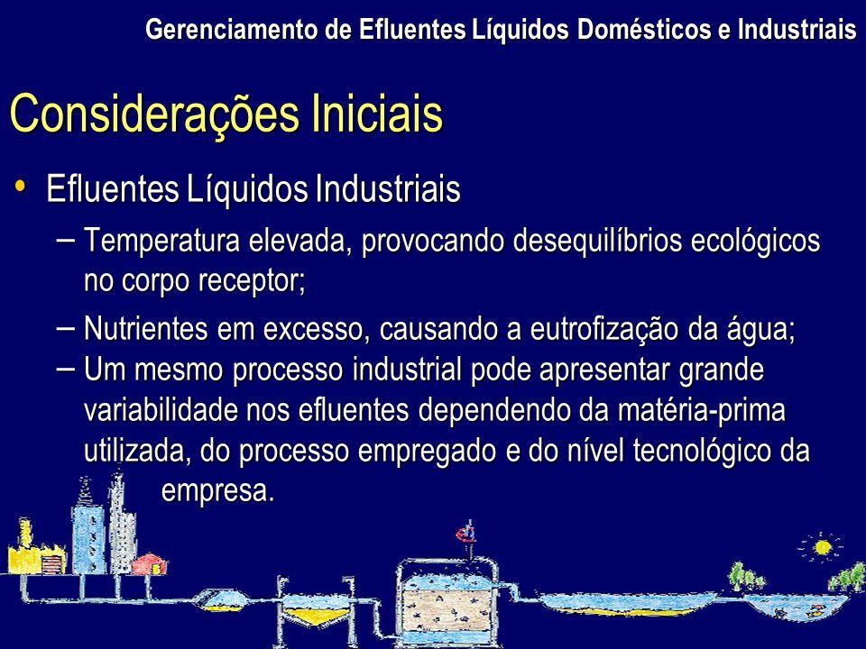 Gerenciamento de Efluentes Líquidos Domésticos e Industriais Efluentes Líquidos Industriais Efluentes Líquidos Industriais – Temperatura elevada, prov