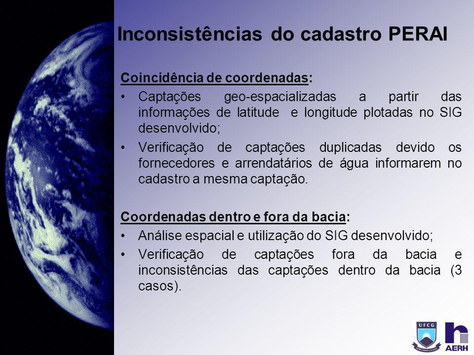 Inconsistências do cadastro PERAI Coincidência de coordenadas: Captações geo-espacializadas a partir das informações de latitude e longitude plotadas