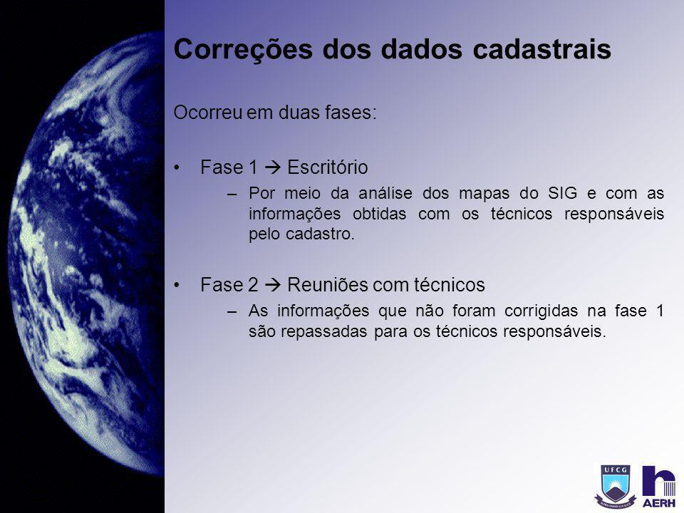 Correções dos dados cadastrais Ocorreu em duas fases: Fase 1 Escritório –Por meio da análise dos mapas do SIG e com as informações obtidas com os técn