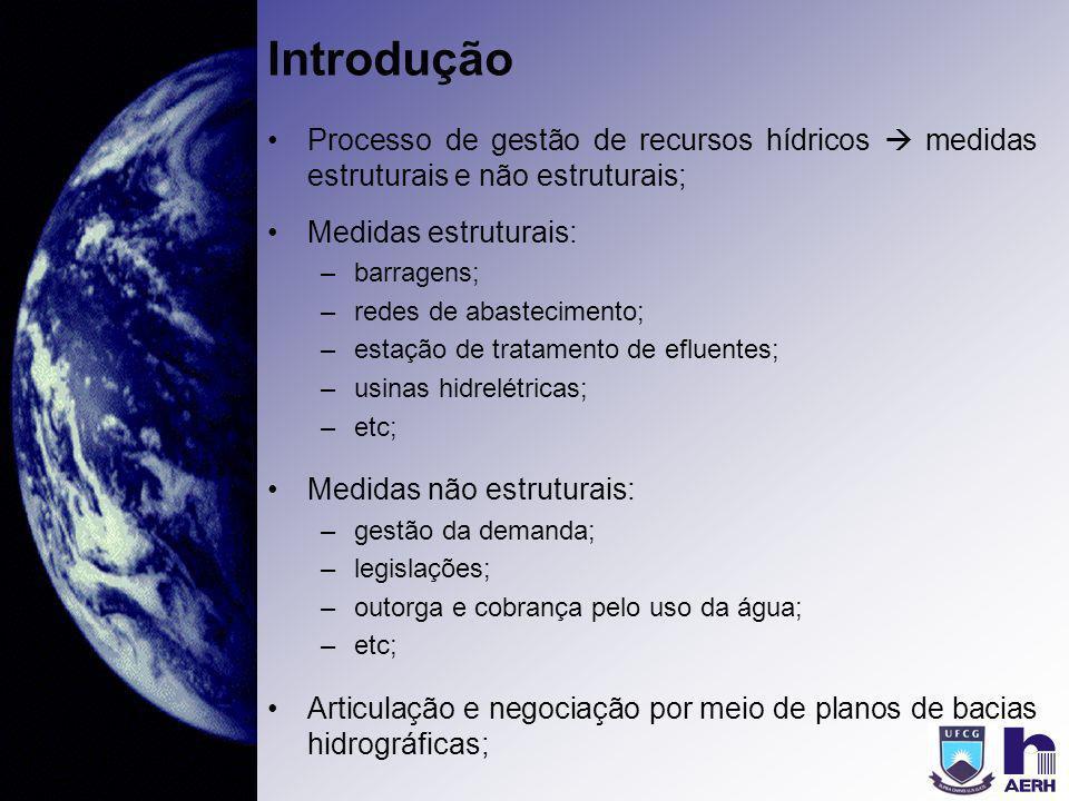 Introdução Processo de gestão de recursos hídricos medidas estruturais e não estruturais; Medidas estruturais: –barragens; –redes de abastecimento; –e