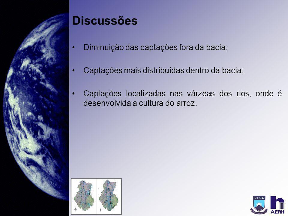 Discussões Diminuição das captações fora da bacia; Captações mais distribuídas dentro da bacia; Captações localizadas nas várzeas dos rios, onde é des