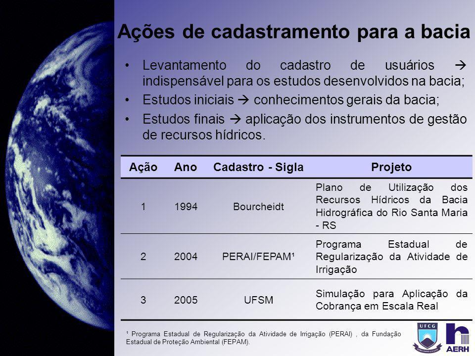 Ações de cadastramento para a bacia AçãoAnoCadastro - SiglaProjeto 11994Bourcheidt Plano de Utilização dos Recursos Hídricos da Bacia Hidrográfica do