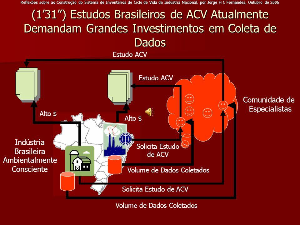 Reflexões sobre ao Construção do Sistema de Inventários de Ciclo de Vida da Indústria Nacional, por Jorge H C Fernandes, Outubro de 2006 (131) Estudos