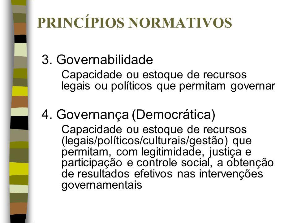 PRINCÍPIOS NORMATIVOS 3. Governabilidade Capacidade ou estoque de recursos legais ou políticos que permitam governar 4. Governança (Democrática) Capac