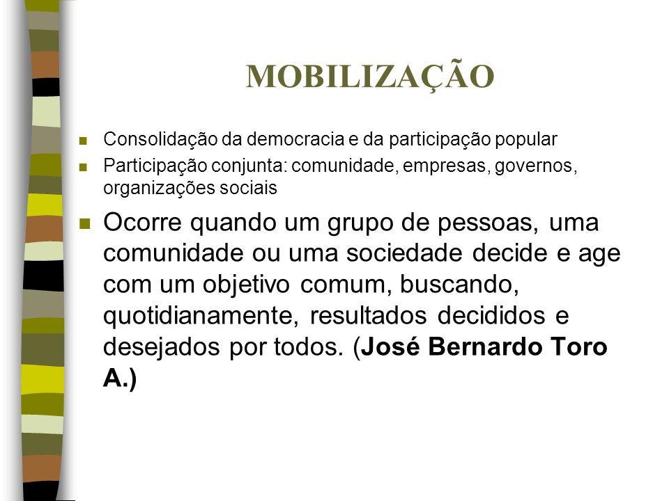 MOBILIZAÇÃO n Consolidação da democracia e da participação popular n Participação conjunta: comunidade, empresas, governos, organizações sociais n Oco