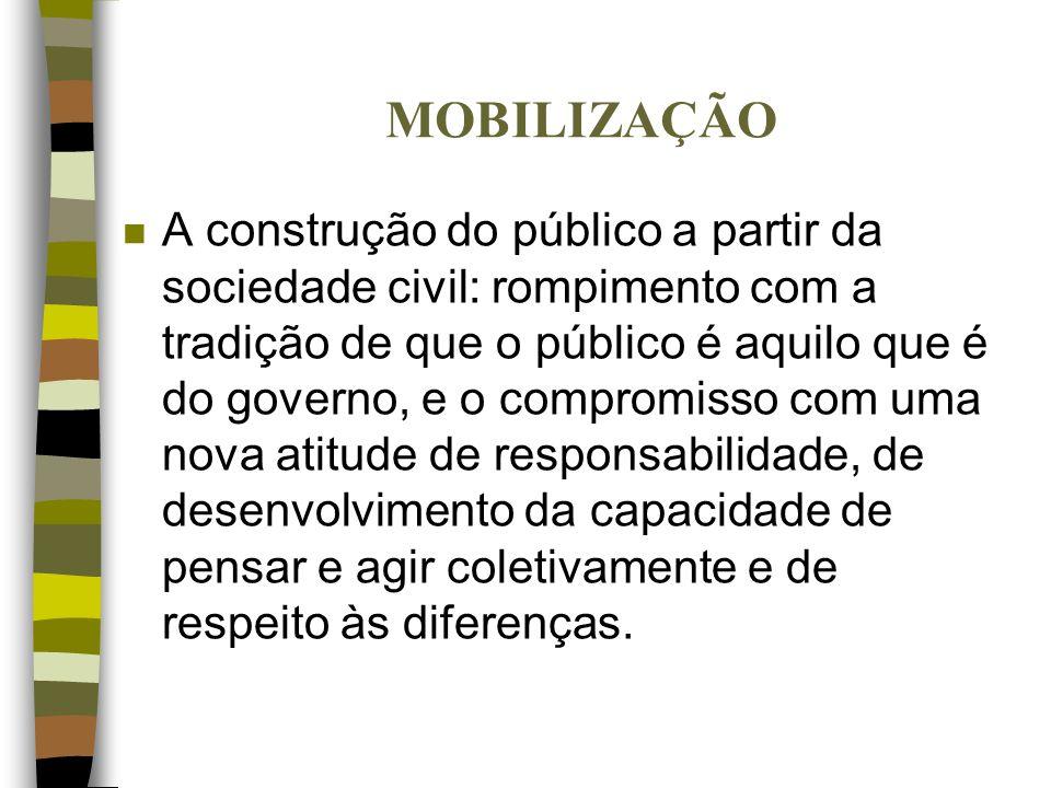 MOBILIZAÇÃO n A construção do público a partir da sociedade civil: rompimento com a tradição de que o público é aquilo que é do governo, e o compromis