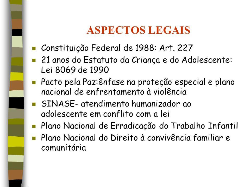 ASPECTOS LEGAIS n Constituição Federal de 1988: Art. 227 n 21 anos do Estatuto da Criança e do Adolescente: Lei 8069 de 1990 n Pacto pela Paz:ênfase n