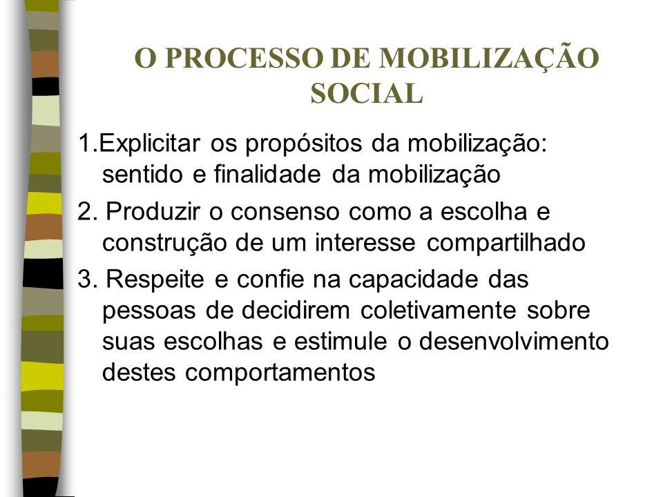 O PROCESSO DE MOBILIZAÇÃO SOCIAL 1.Explicitar os propósitos da mobilização: sentido e finalidade da mobilização 2. Produzir o consenso como a escolha