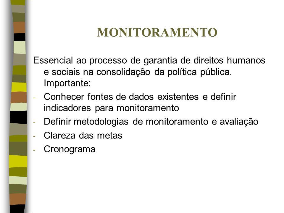 MONITORAMENTO Essencial ao processo de garantia de direitos humanos e sociais na consolidação da política pública. Importante: - Conhecer fontes de da