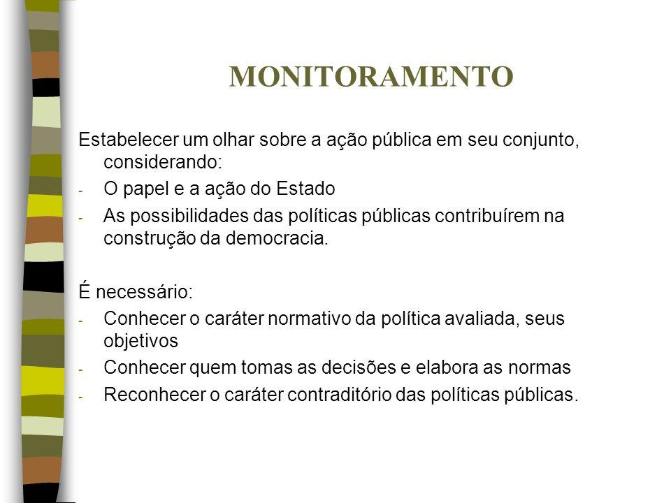 MONITORAMENTO Estabelecer um olhar sobre a ação pública em seu conjunto, considerando: - O papel e a ação do Estado - As possibilidades das políticas